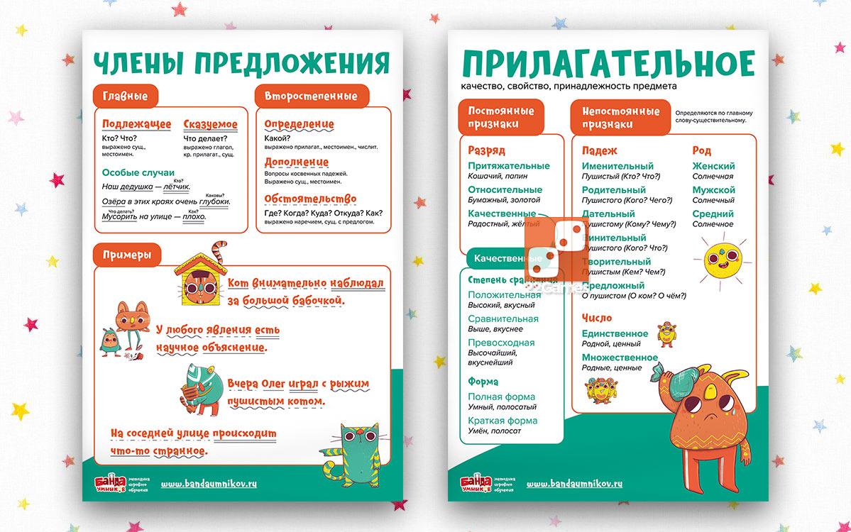 Набор обучающих плакатов по русскому языку в тубусе